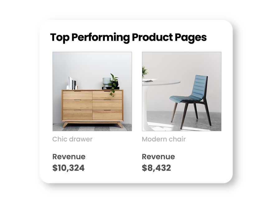 Top Performing Product Pages transparent background